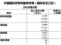 外汇局:9月中国国际货物和服务贸易顺差1753亿元