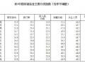 统计局:10月中国制造业PMI为49.3%,比上月下降0.5个百分点