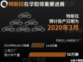 4783亿,全球对华投资创新高!中国成全球经济增长引擎,美国呢?